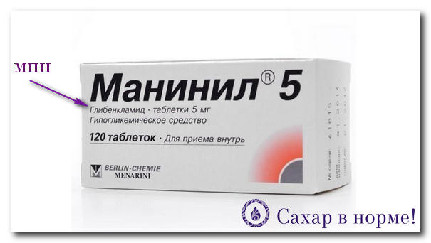 препараты снижающие холестерин в крови группа