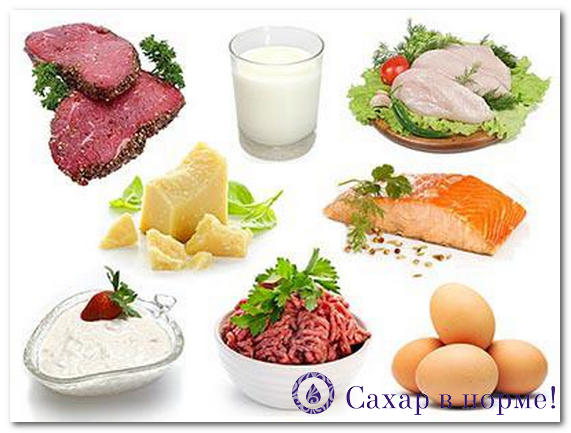 питание при сах диабете 2 типа