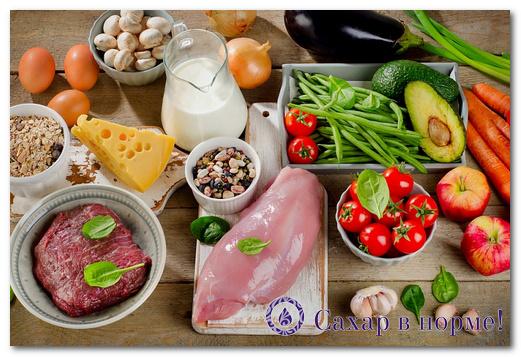 Здоровый рацион питания для больных сахарным диабетом второго типа