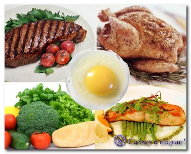 мясо, яйца, курица, овощи