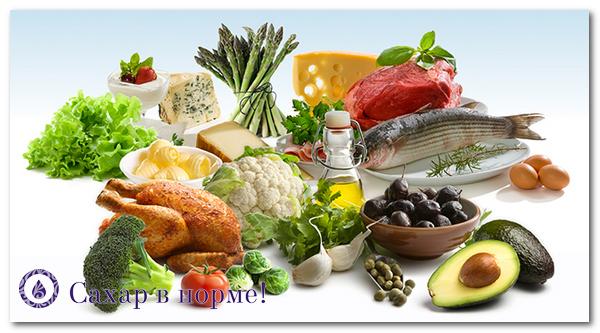 Как влияет низкоуглеводное питание на здоровый желчный