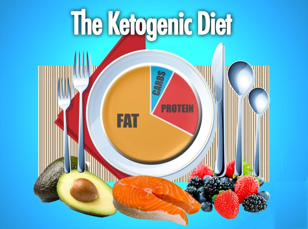 Кето-диета: показания и противопоказания к применению
