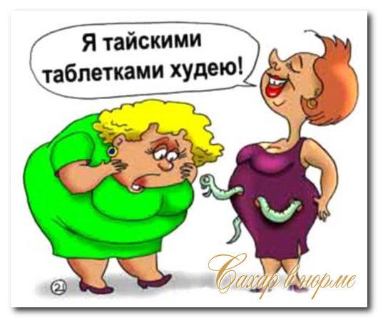 Эффективные таблетки для похудения