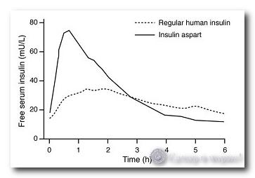 инсулин8