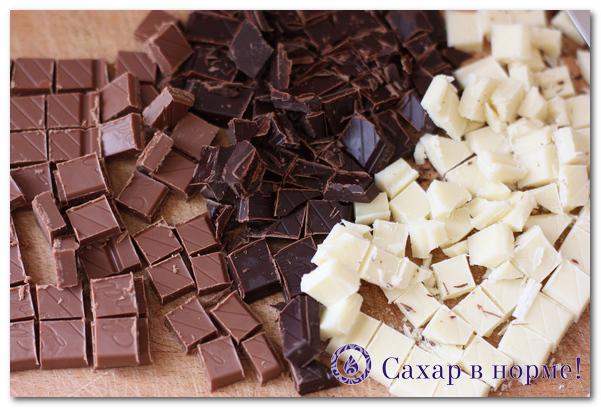 шоколад при сахарном диабете 2 типа