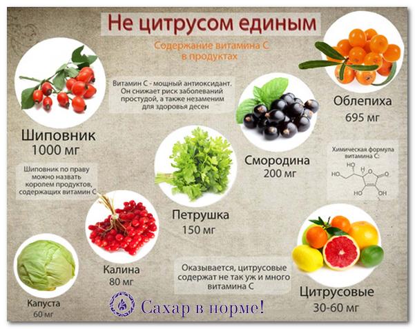 vitamin-s16